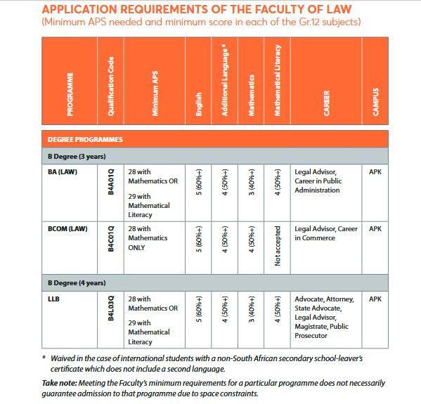 Nyu film school admission requirements